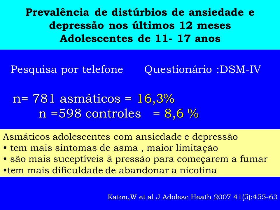 n= 781 asmáticos = 16,3% n =598 controles = 8,6 %