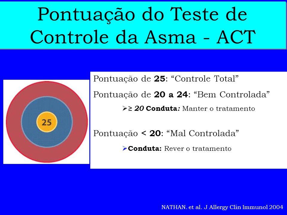 Pontuação do Teste de Controle da Asma - ACT
