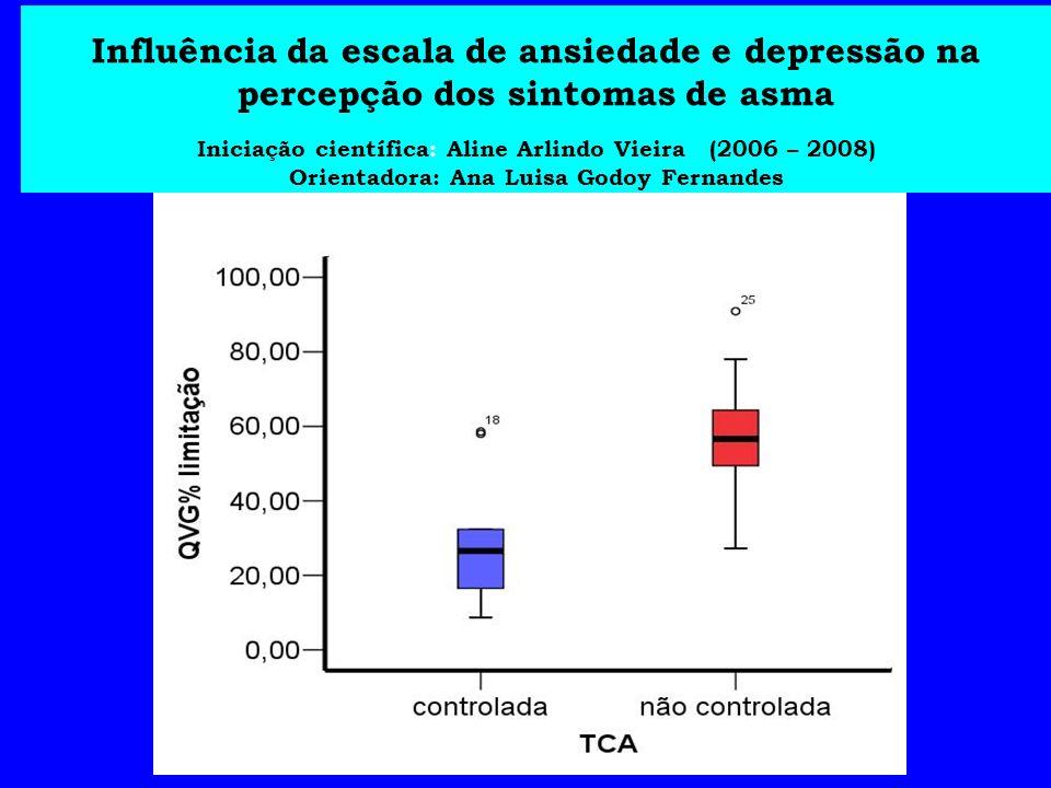 Influência da escala de ansiedade e depressão na percepção dos sintomas de asma Iniciação científica: Aline Arlindo Vieira (2006 – 2008) Orientadora: Ana Luisa Godoy Fernandes