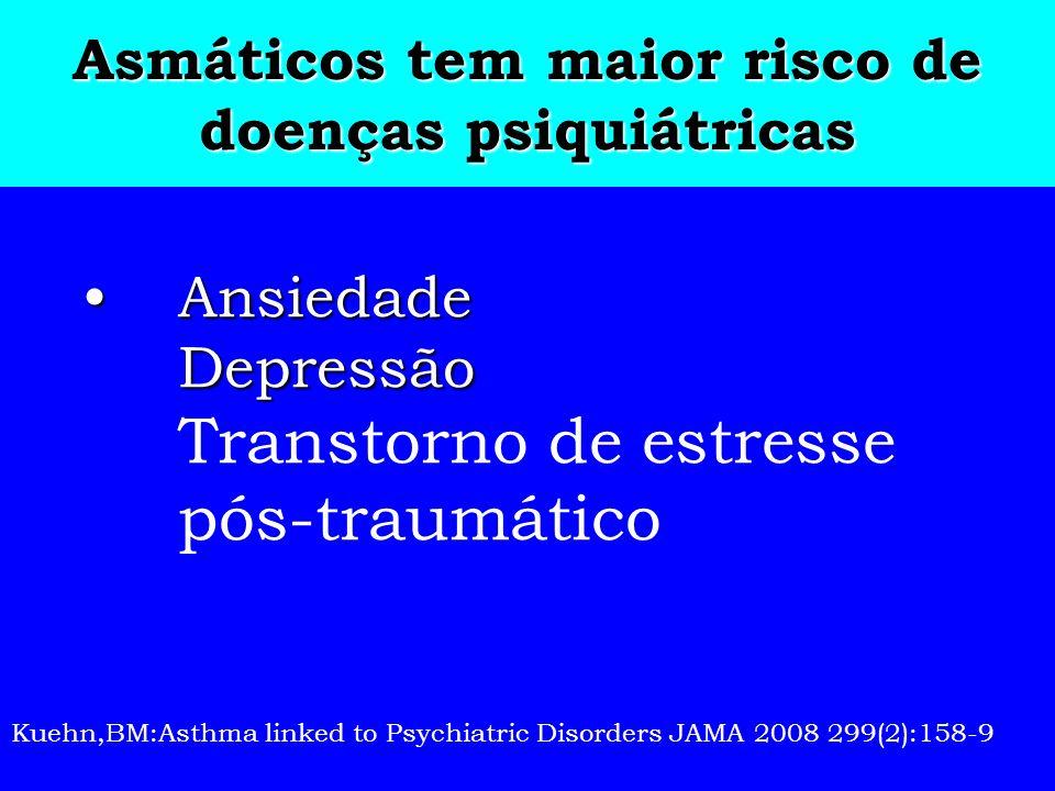 Asmáticos tem maior risco de doenças psiquiátricas