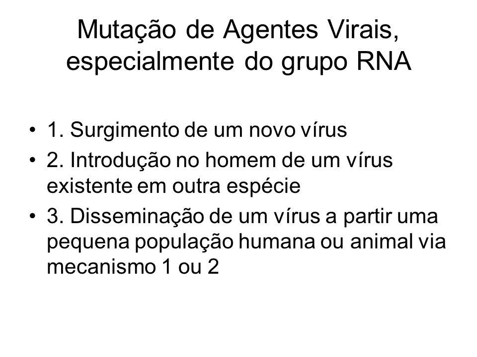 Mutação de Agentes Virais, especialmente do grupo RNA