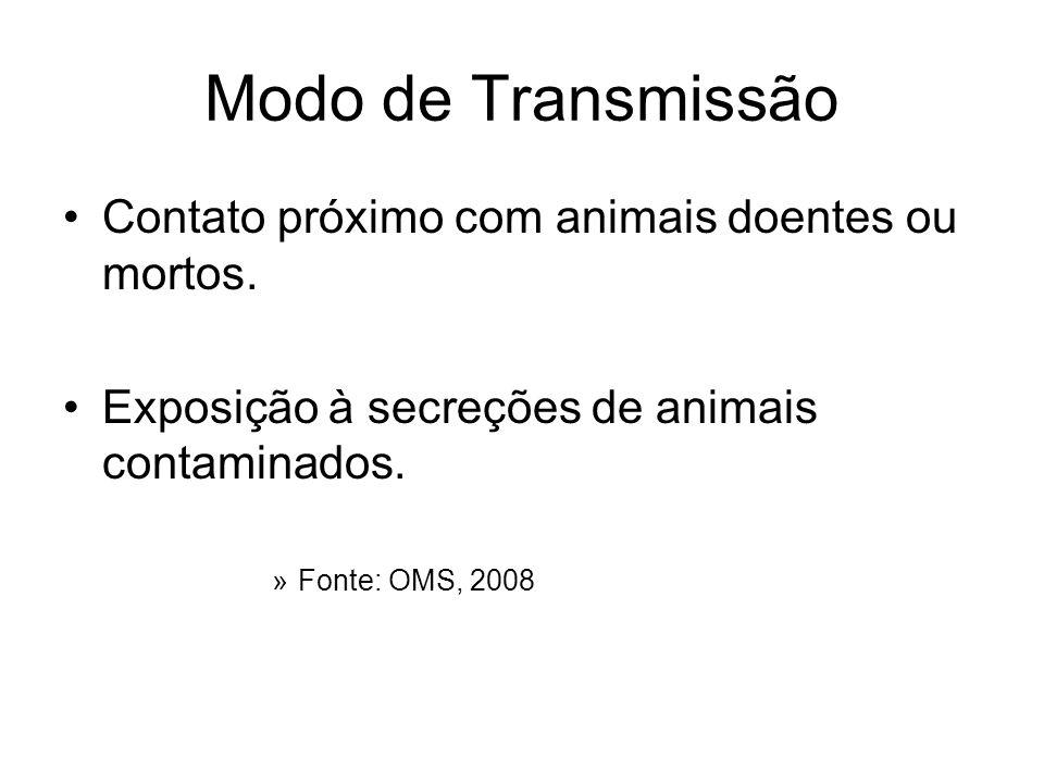 Modo de Transmissão Contato próximo com animais doentes ou mortos.