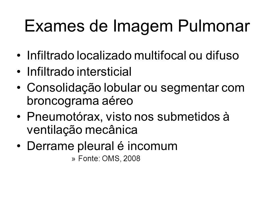 Exames de Imagem Pulmonar