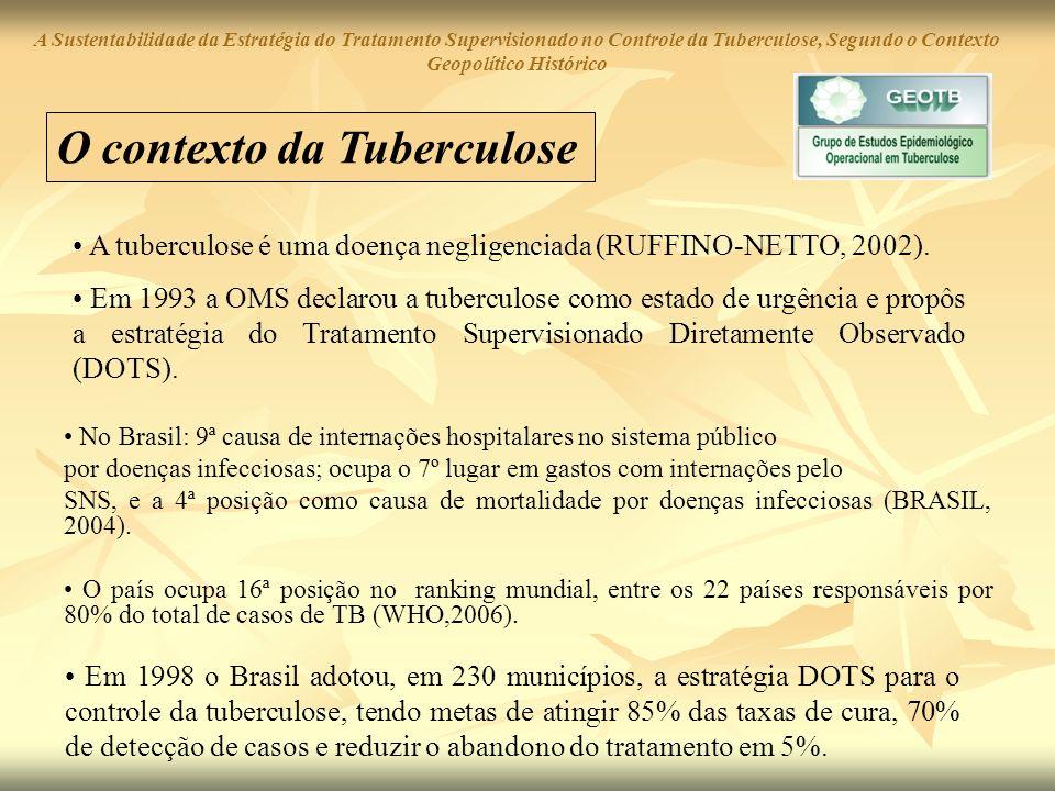 O contexto da Tuberculose