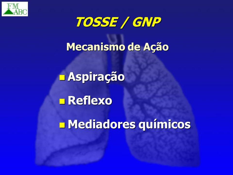 TOSSE / GNP Mecanismo de Ação Aspiração Reflexo Mediadores químicos