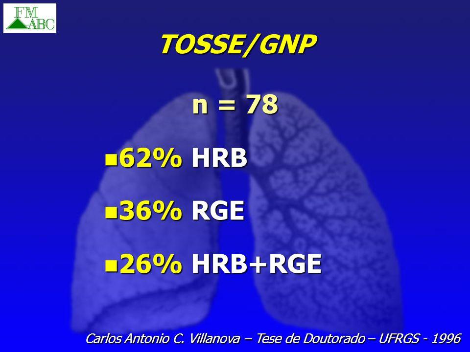 TOSSE/GNP n = 78 62% HRB 36% RGE 26% HRB+RGE