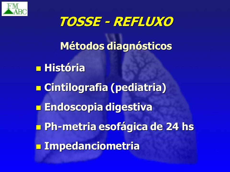 TOSSE - REFLUXO Métodos diagnósticos História