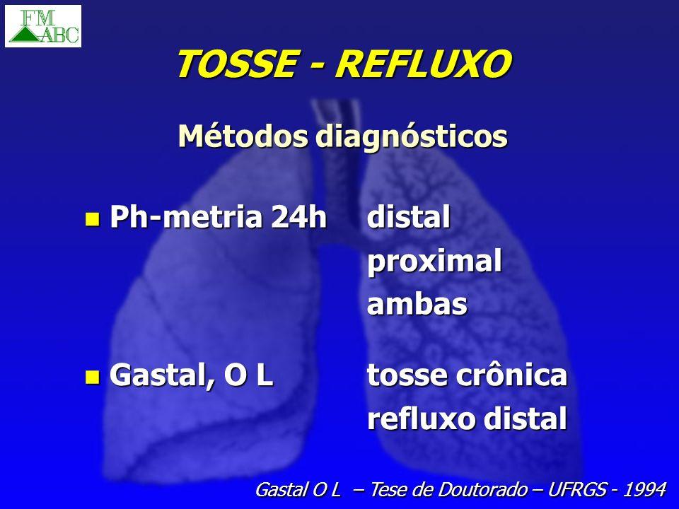 TOSSE - REFLUXO Métodos diagnósticos Ph-metria 24h distal proximal