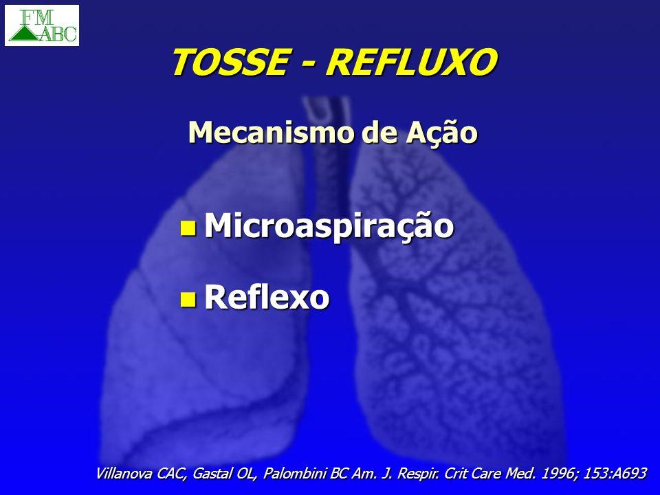 TOSSE - REFLUXO Microaspiração Reflexo Mecanismo de Ação