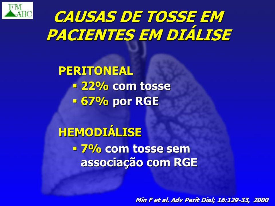 CAUSAS DE TOSSE EM PACIENTES EM DIÁLISE