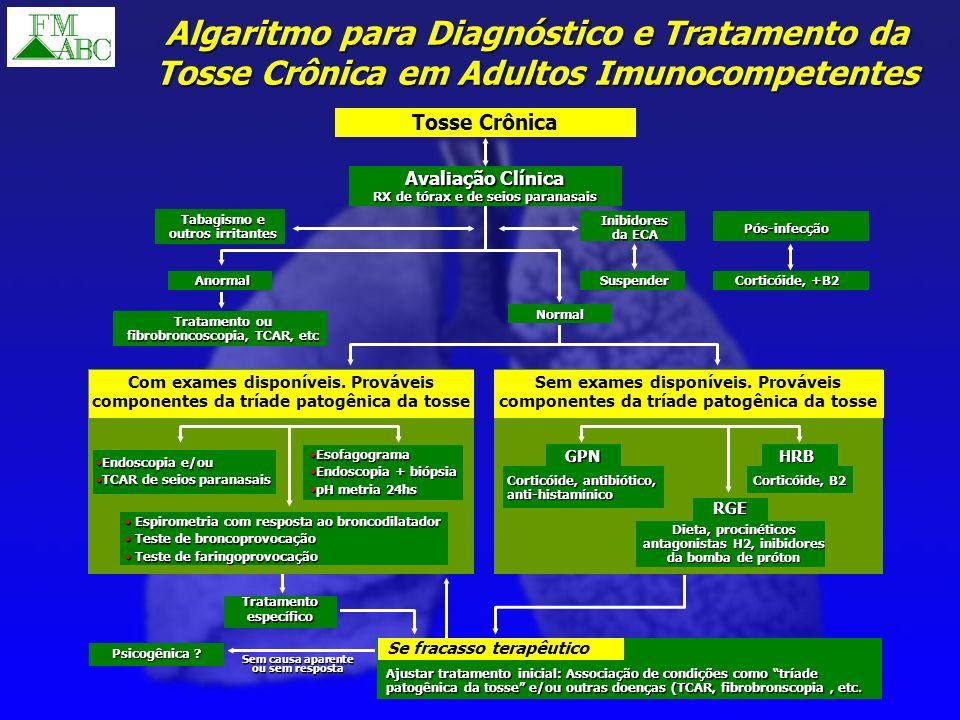 Algaritmo para Diagnóstico e Tratamento da Tosse Crônica em Adultos Imunocompetentes