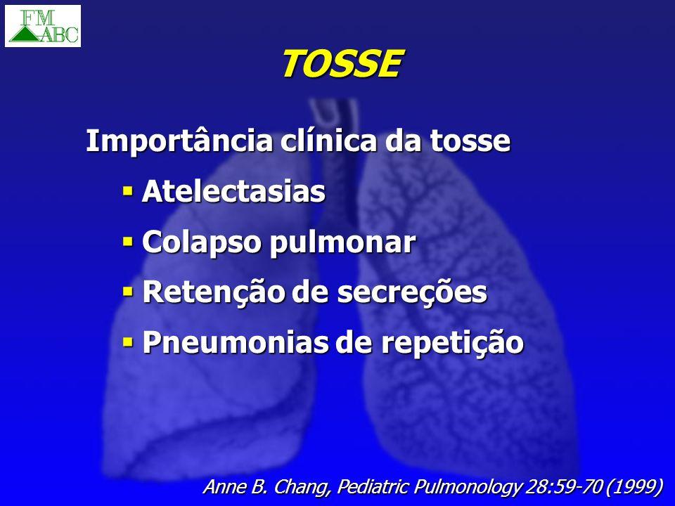 TOSSE Importância clínica da tosse Atelectasias Colapso pulmonar