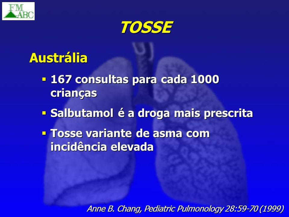 TOSSE Austrália 167 consultas para cada 1000 crianças