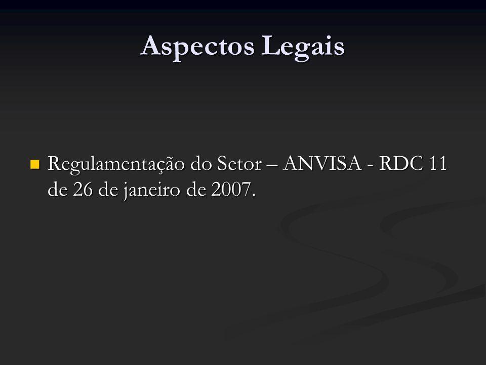 Aspectos LegaisRegulamentação do Setor – ANVISA - RDC 11 de 26 de janeiro de 2007.