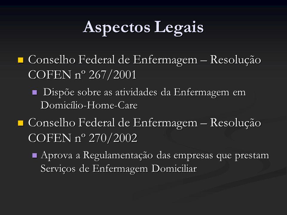 Aspectos LegaisConselho Federal de Enfermagem – Resolução COFEN nº 267/2001. Dispõe sobre as atividades da Enfermagem em Domicílio-Home-Care.