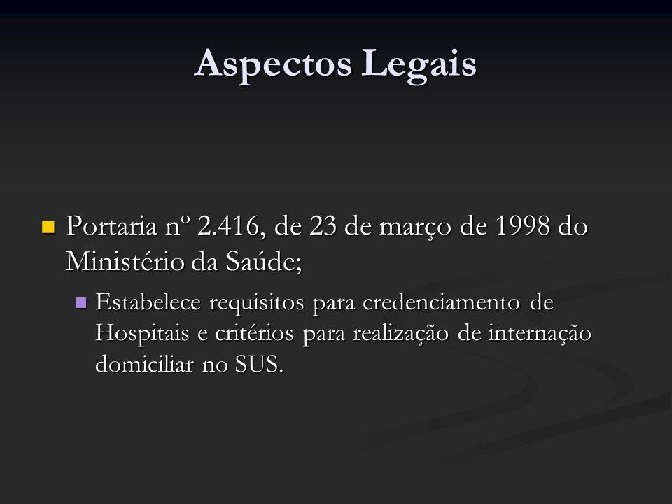 Aspectos LegaisPortaria nº 2.416, de 23 de março de 1998 do Ministério da Saúde;