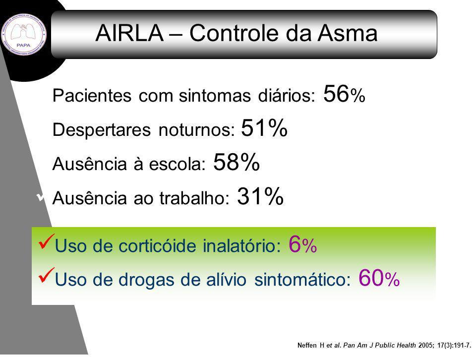 AIRLA – Controle da Asma