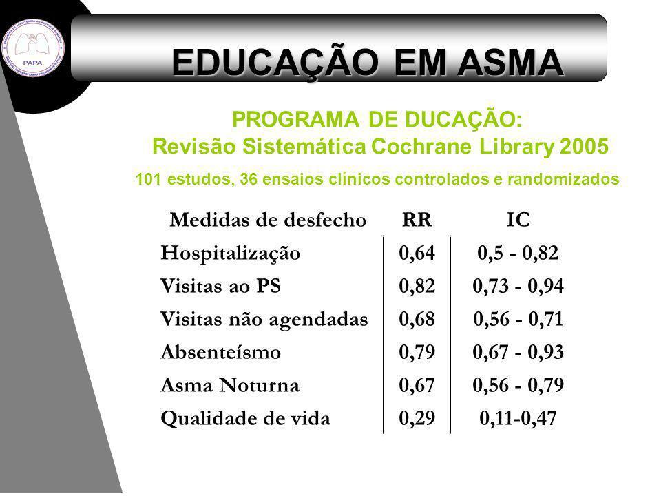 EDUCAÇÃO EM ASMA PROGRAMA DE DUCAÇÃO: