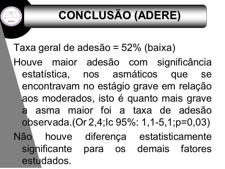 CONCLUSÃO (ADERE) Taxa geral de adesão = 52% (baixa)