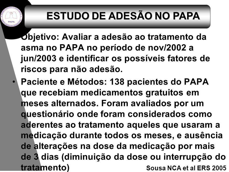 ESTUDO DE ADESÃO NO PAPA