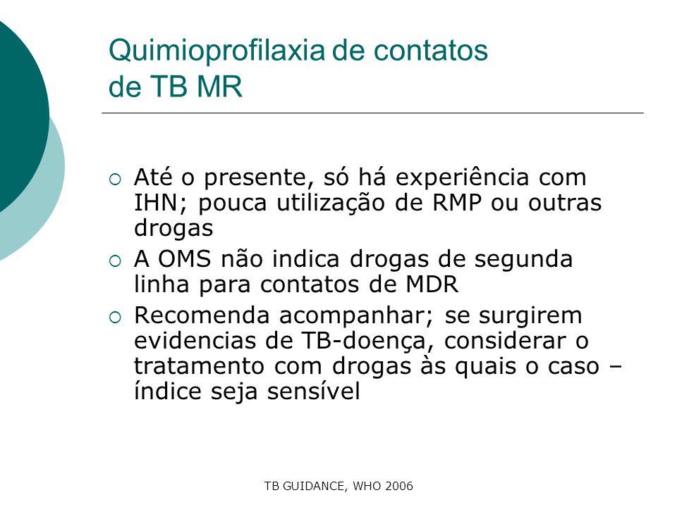 Quimioprofilaxia de contatos de TB MR