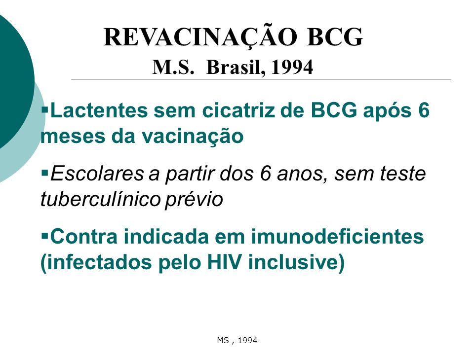 REVACINAÇÃO BCG M.S. Brasil, 1994