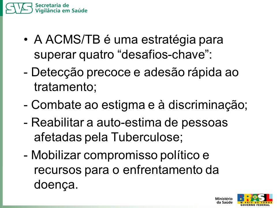 A ACMS/TB é uma estratégia para superar quatro desafios-chave :