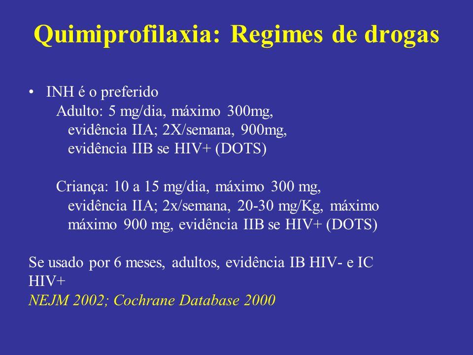 Quimiprofilaxia: Regimes de drogas