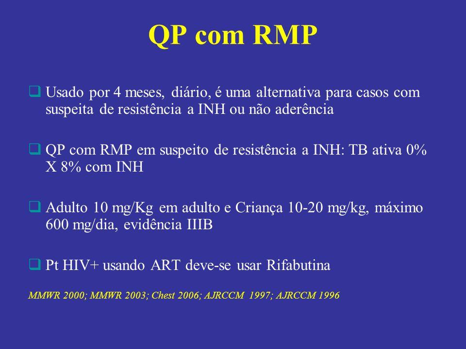 QP com RMP Usado por 4 meses, diário, é uma alternativa para casos com suspeita de resistência a INH ou não aderência.