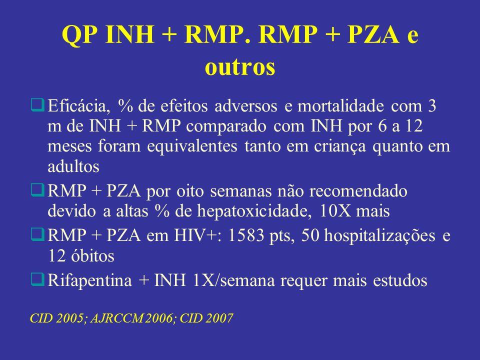 QP INH + RMP. RMP + PZA e outros