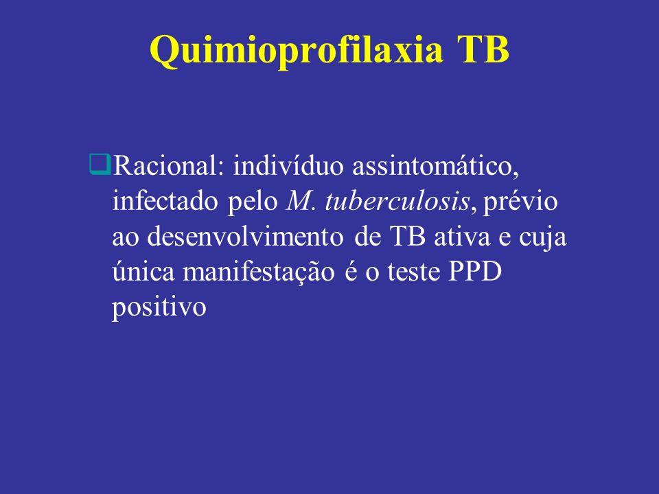 Quimioprofilaxia TB