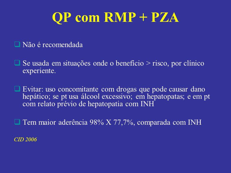 QP com RMP + PZA Não é recomendada