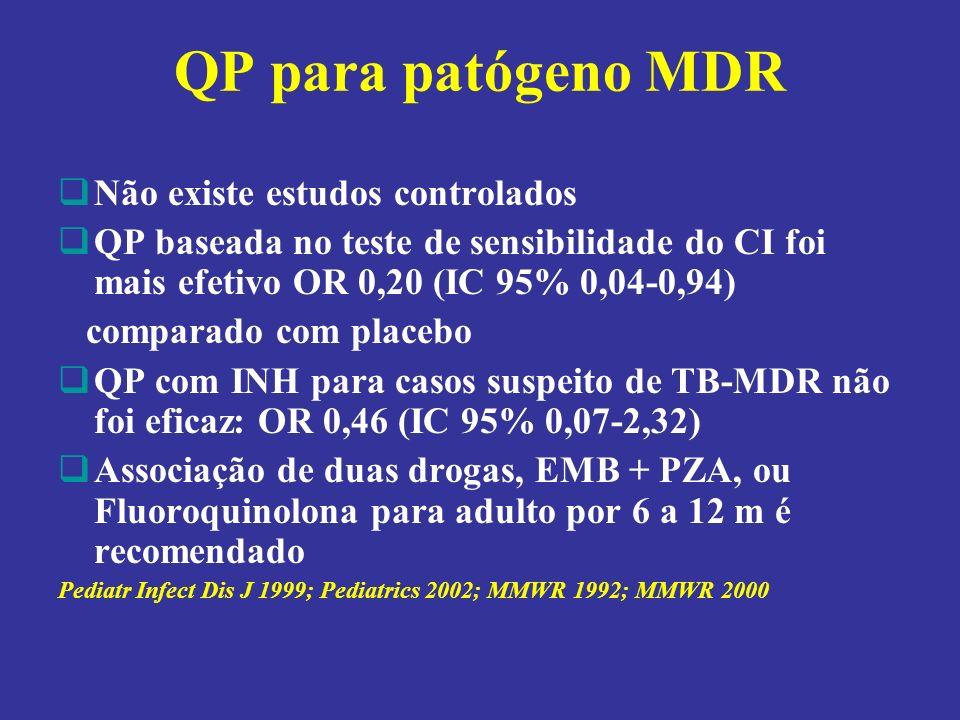 QP para patógeno MDR Não existe estudos controlados