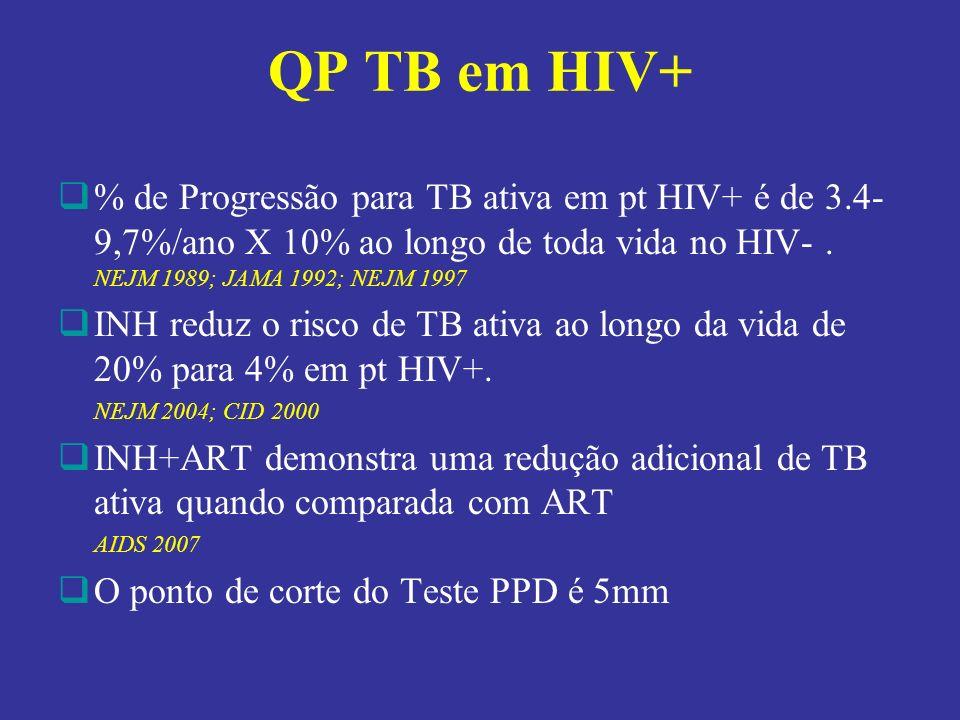 QP TB em HIV+