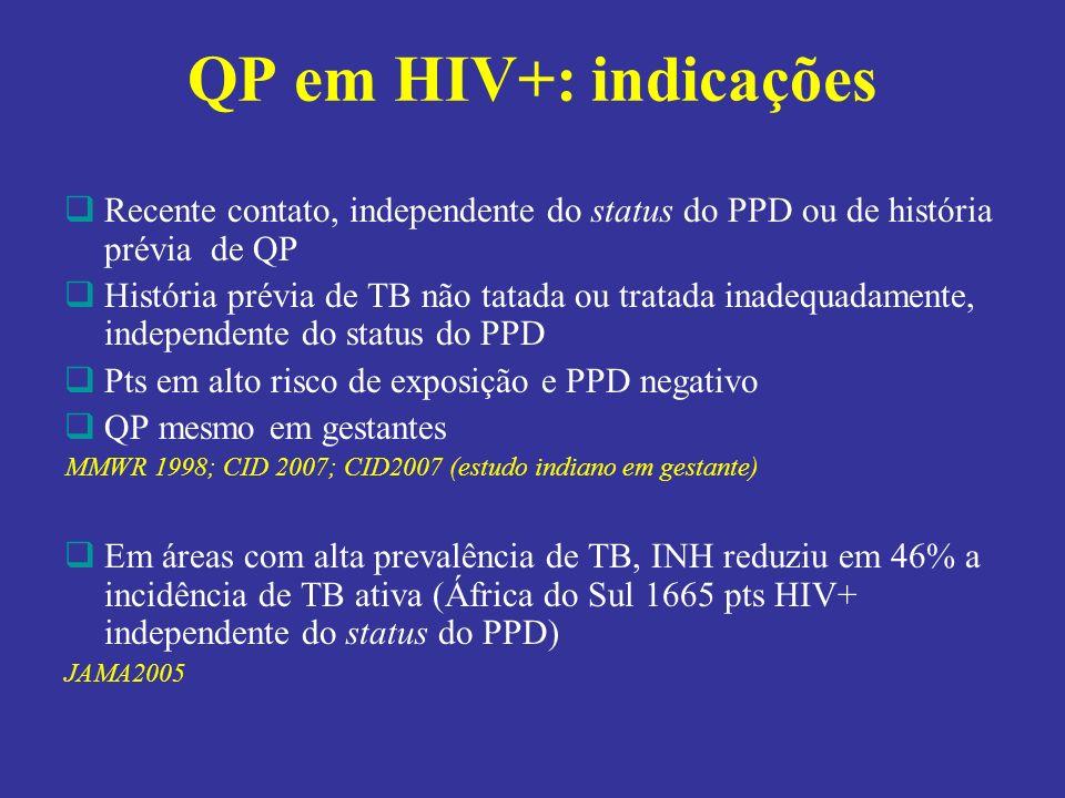QP em HIV+: indicações Recente contato, independente do status do PPD ou de história prévia de QP.
