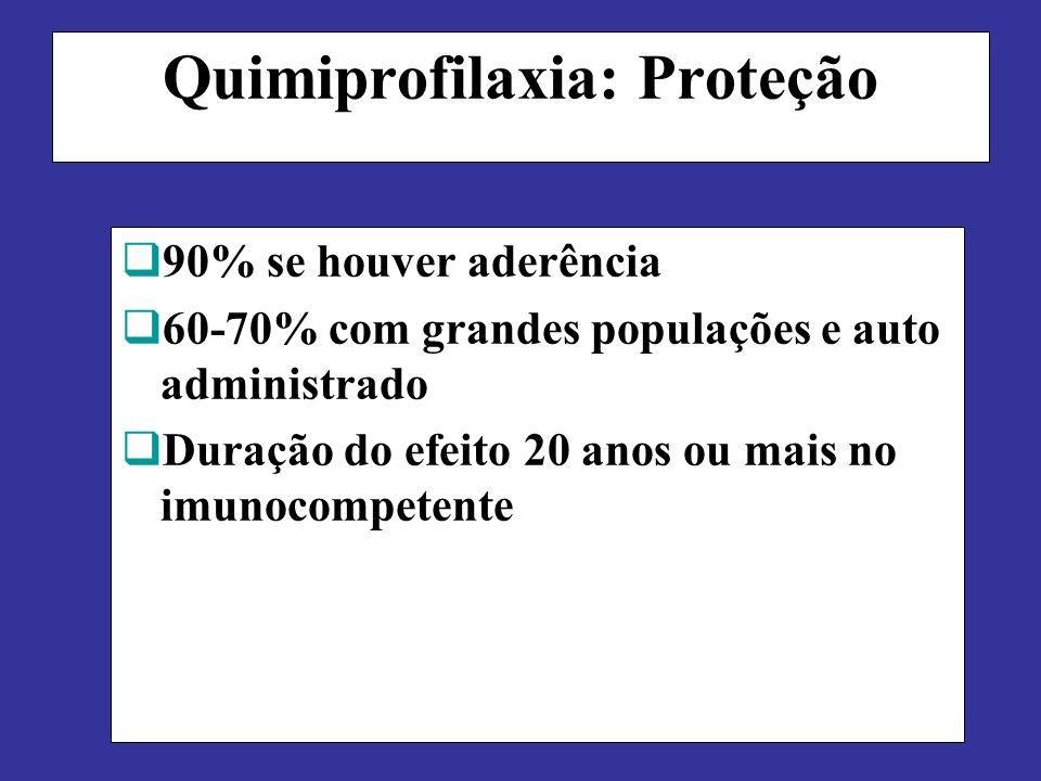 Quimiprofilaxia: Proteção