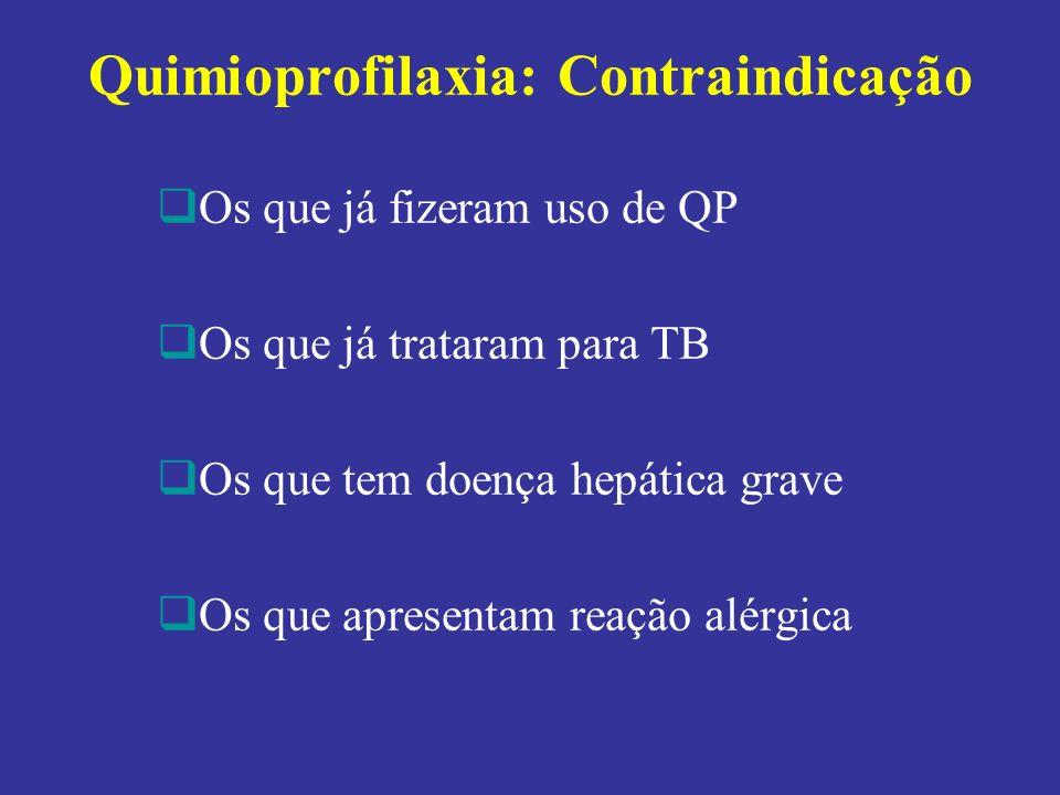 Quimioprofilaxia: Contraindicação