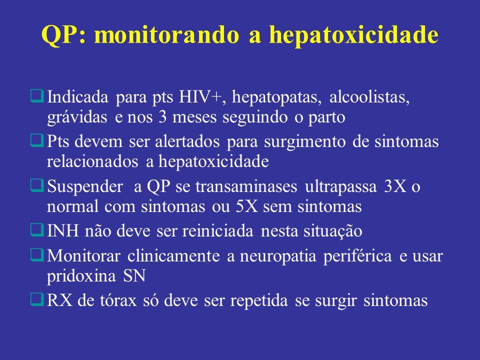 QP: monitorando a hepatoxicidade