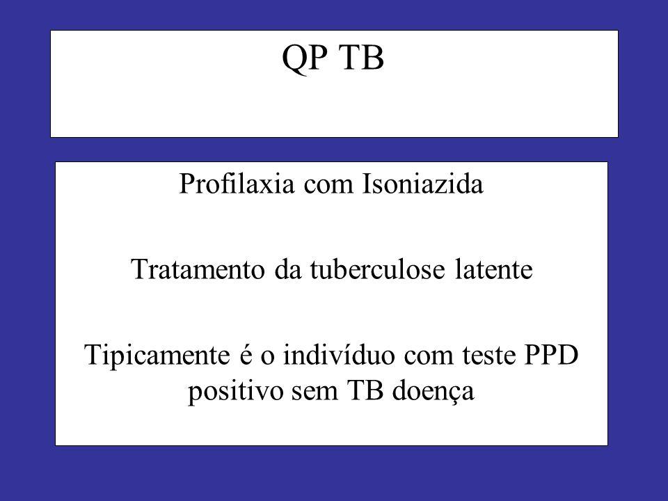 QP TB Profilaxia com Isoniazida Tratamento da tuberculose latente