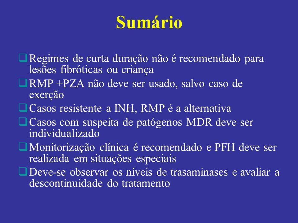 Sumário Regimes de curta duração não é recomendado para lesões fibróticas ou criança. RMP +PZA não deve ser usado, salvo caso de exerção.