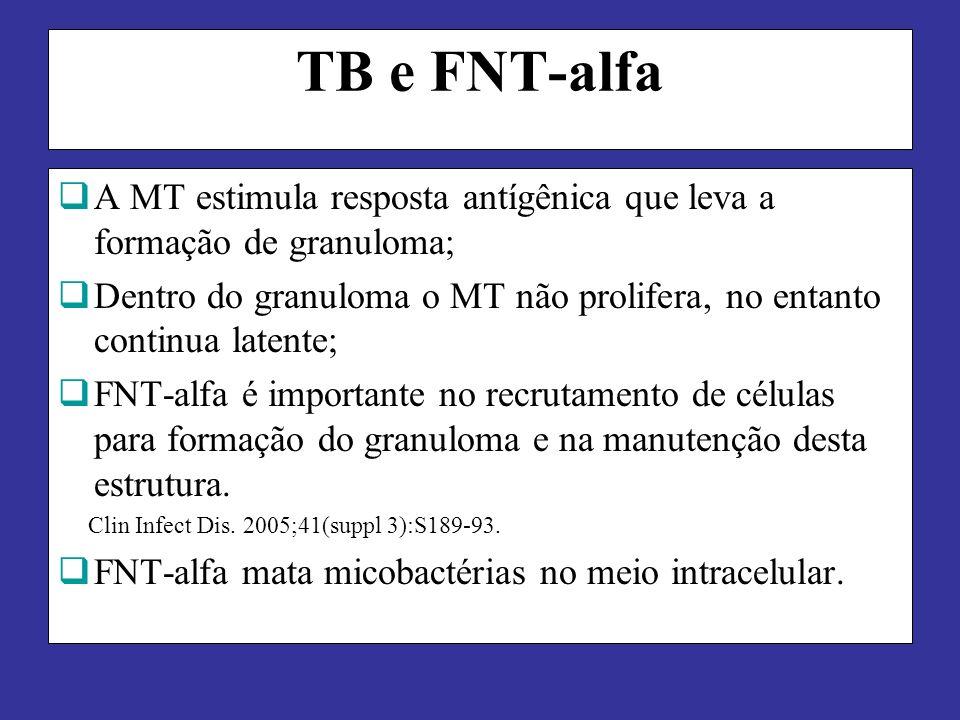 TB e FNT-alfa A MT estimula resposta antígênica que leva a formação de granuloma;