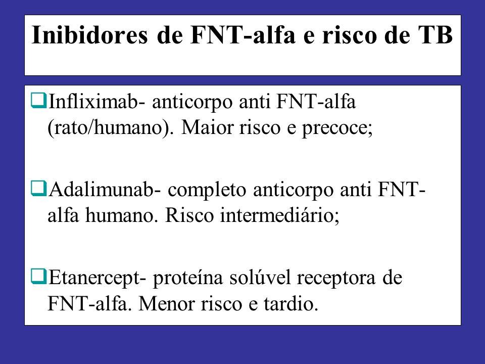 Inibidores de FNT-alfa e risco de TB
