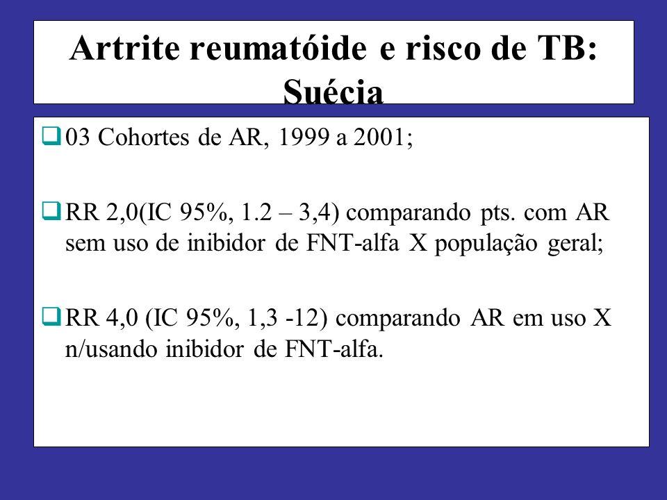 Artrite reumatóide e risco de TB: Suécia