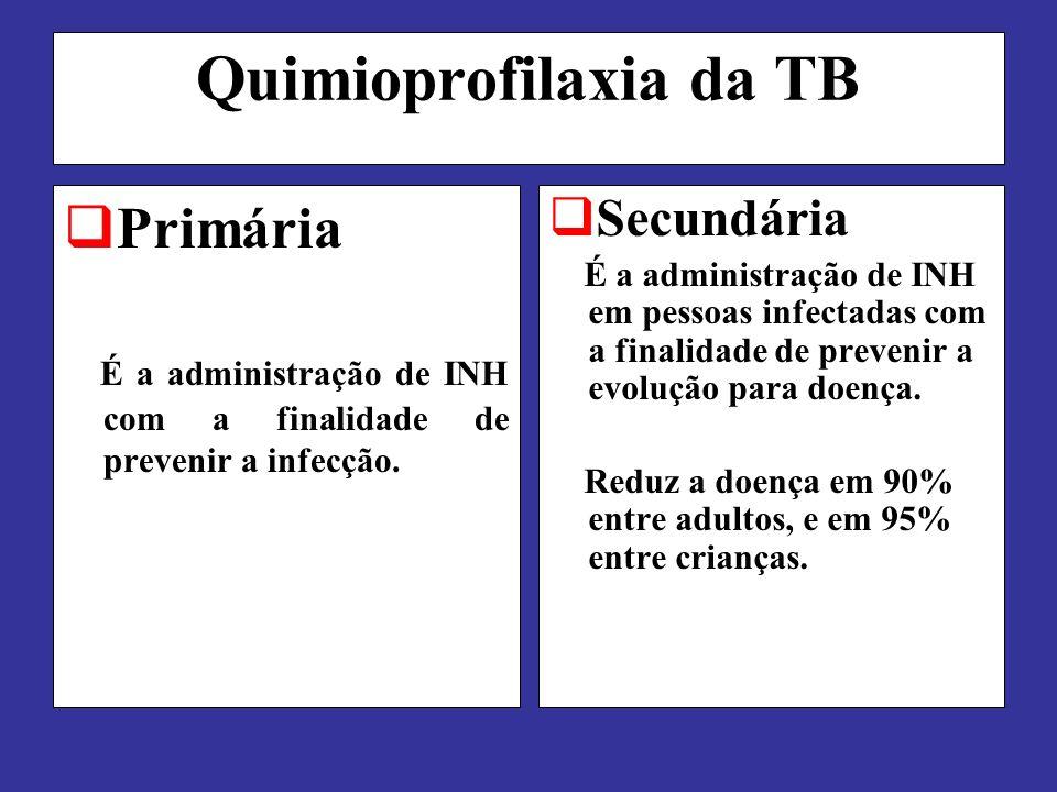 Quimioprofilaxia da TB