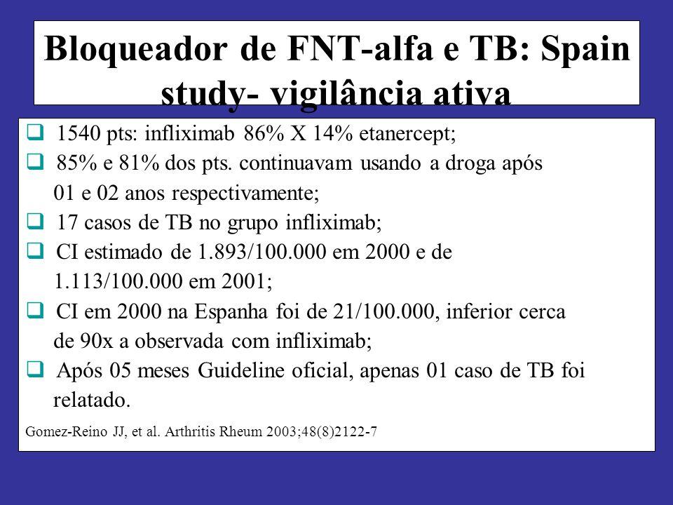 Bloqueador de FNT-alfa e TB: Spain study- vigilância ativa