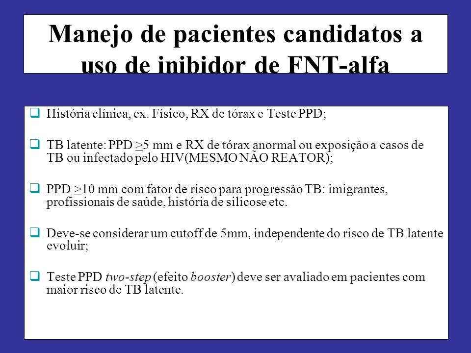 Manejo de pacientes candidatos a uso de inibidor de FNT-alfa