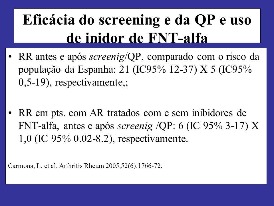Eficácia do screening e da QP e uso de inidor de FNT-alfa