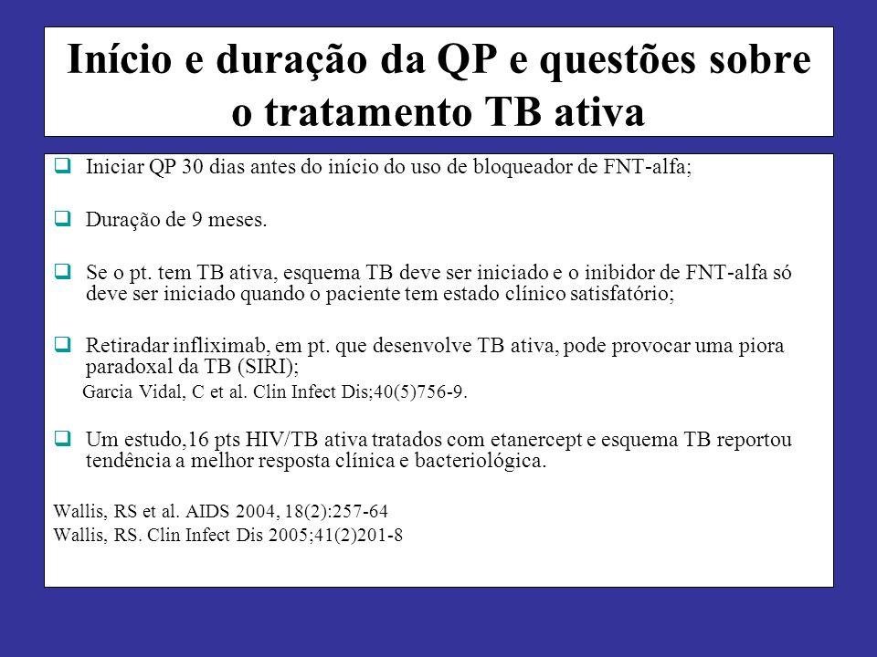 Início e duração da QP e questões sobre o tratamento TB ativa