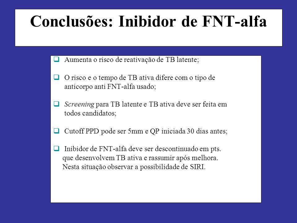 Conclusões: Inibidor de FNT-alfa