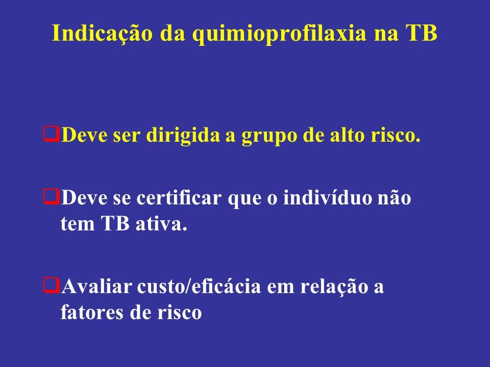Indicação da quimioprofilaxia na TB